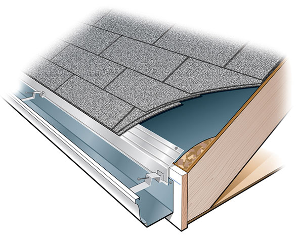 Install Gutters On Metal Roof